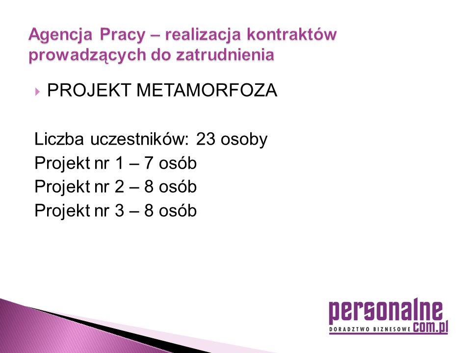  PROJEKT METAMORFOZA Liczba uczestników: 23 osoby Projekt nr 1 – 7 osób Projekt nr 2 – 8 osób Projekt nr 3 – 8 osób