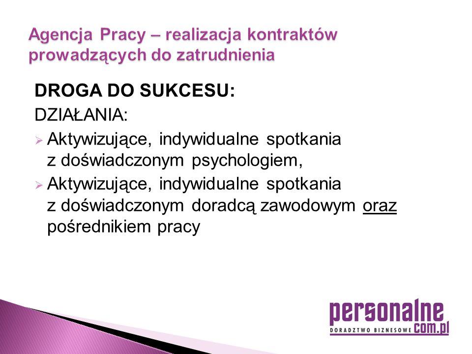 DROGA DO SUKCESU: DZIAŁANIA:  Aktywizujące, indywidualne spotkania z doświadczonym psychologiem,  Aktywizujące, indywidualne spotkania z doświadczonym doradcą zawodowym oraz pośrednikiem pracy