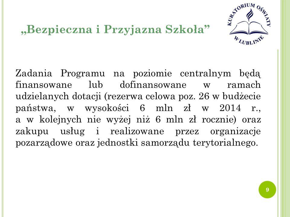 """""""Bezpieczna i Przyjazna Szkoła Zadania Programu na poziomie centralnym będą finansowane lub dofinansowane w ramach udzielanych dotacji (rezerwa celowa poz."""