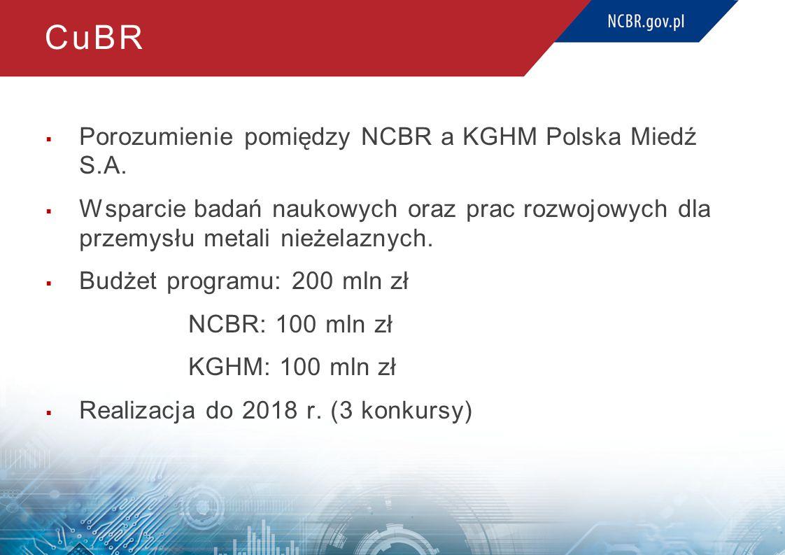 CuBR  Porozumienie pomiędzy NCBR a KGHM Polska Miedź S.A.  Wsparcie badań naukowych oraz prac rozwojowych dla przemysłu metali nieżelaznych.  Budże