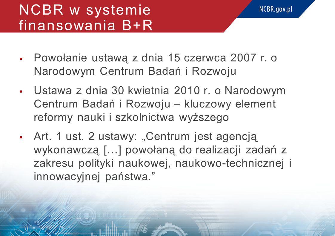 NCBR w systemie finansowania B+R  Powołanie ustawą z dnia 15 czerwca 2007 r. o Narodowym Centrum Badań i Rozwoju  Ustawa z dnia 30 kwietnia 2010 r.