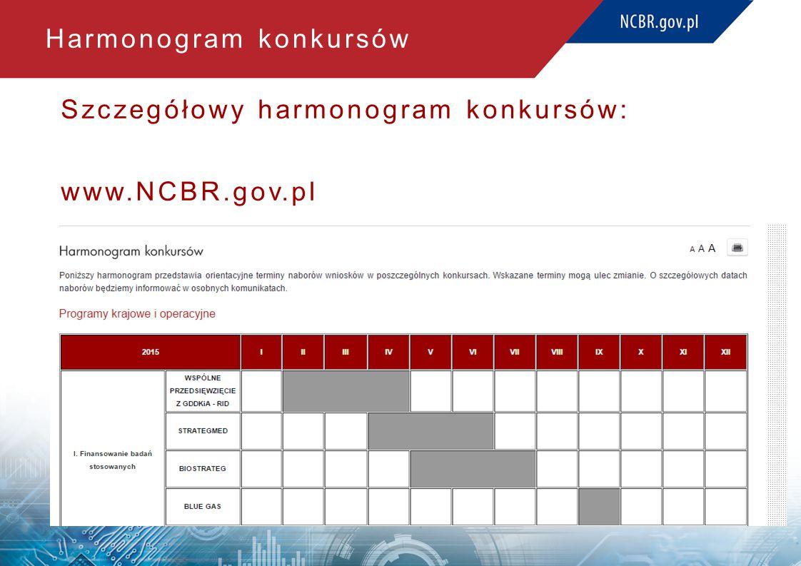 Harmonogram konkursów Szczegółowy harmonogram konkursów: www.NCBR.gov.pl