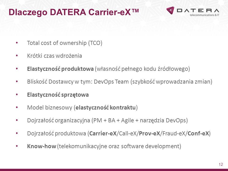 Dlaczego DATERA Carrier-eX™ 12 Total cost of ownership (TCO) Krótki czas wdrożenia Elastyczność produktowa (własność pełnego kodu źródłowego) Bliskość Dostawcy w tym: DevOps Team (szybkość wprowadzania zmian) Elastyczność sprzętowa Model biznesowy (elastyczność kontraktu) Dojrzałość organizacyjna (PM + BA + Agile + narzędzia DevOps) Dojrzałość produktowa (Carrier-eX/Call-eX/Prov-eX/Fraud-eX/Conf-eX) Know-how (telekomunikacyjne oraz software development)