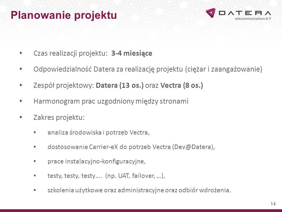 Planowanie projektu 14 Czas realizacji projektu: 3-4 miesiące Odpowiedzialność Datera za realizację projektu (ciężar i zaangażowanie) Zespół projektow