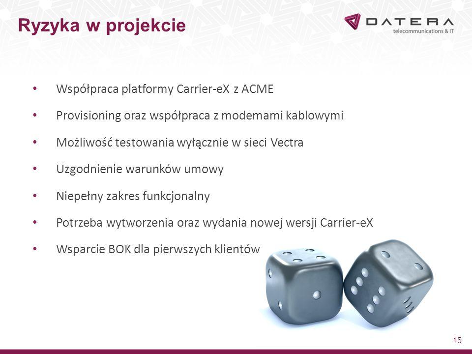 Ryzyka w projekcie 15 Współpraca platformy Carrier-eX z ACME Provisioning oraz współpraca z modemami kablowymi Możliwość testowania wyłącznie w sieci Vectra Uzgodnienie warunków umowy Niepełny zakres funkcjonalny Potrzeba wytworzenia oraz wydania nowej wersji Carrier-eX Wsparcie BOK dla pierwszych klientów