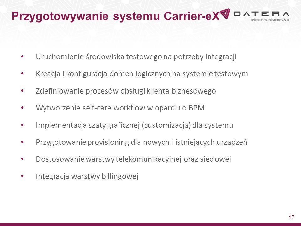 Uruchomienie środowiska testowego na potrzeby integracji Kreacja i konfiguracja domen logicznych na systemie testowym Zdefiniowanie procesów obsługi klienta biznesowego Wytworzenie self-care workflow w oparciu o BPM Implementacja szaty graficznej (customizacja) dla systemu Przygotowanie provisioning dla nowych i istniejących urządzeń Dostosowanie warstwy telekomunikacyjnej oraz sieciowej Integracja warstwy billingowej Przygotowywanie systemu Carrier-eX 17