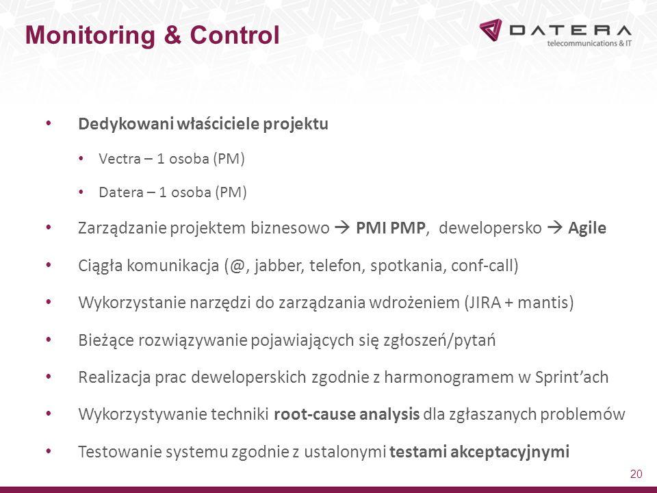 Dedykowani właściciele projektu Vectra – 1 osoba (PM) Datera – 1 osoba (PM) Zarządzanie projektem biznesowo  PMI PMP, dewelopersko  Agile Ciągła kom