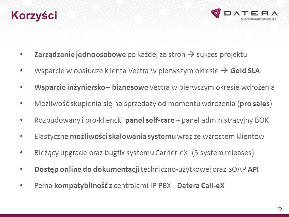 Korzyści 23 Zarządzanie jednoosobowe po każdej ze stron  sukces projektu Wsparcie w obsłudze klienta Vectra w pierwszym okresie  Gold SLA Wsparcie i