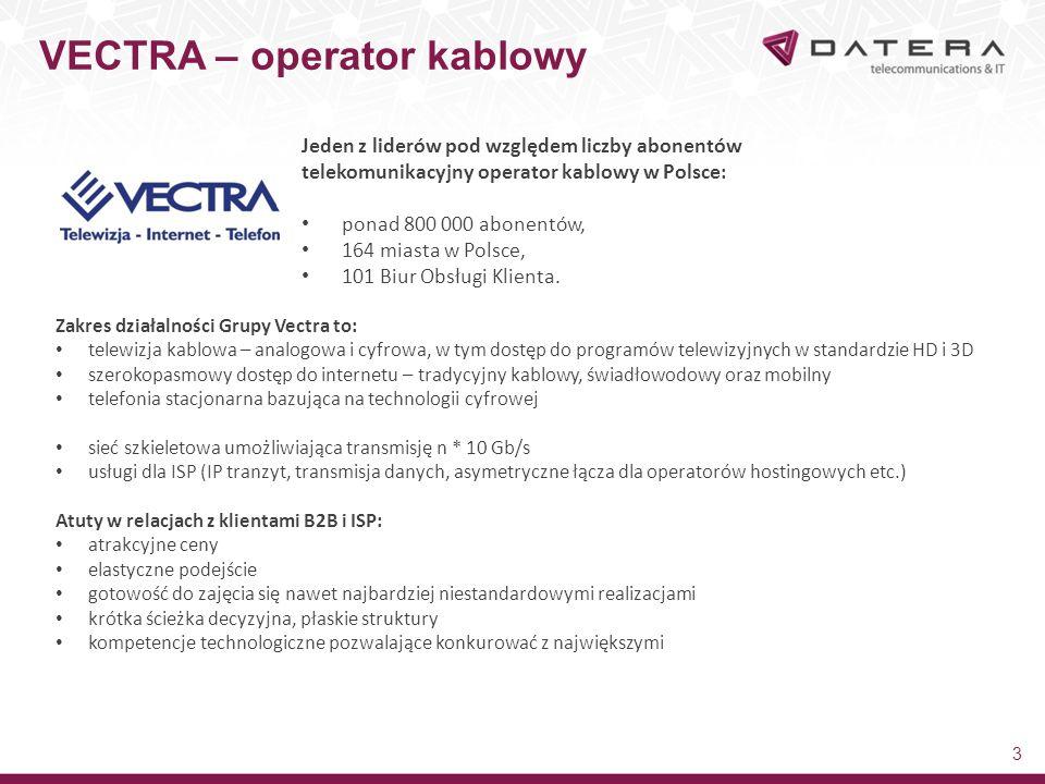 VECTRA – operator kablowy 3 Jeden z liderów pod względem liczby abonentów telekomunikacyjny operator kablowy w Polsce: ponad 800 000 abonentów, 164 miasta w Polsce, 101 Biur Obsługi Klienta.