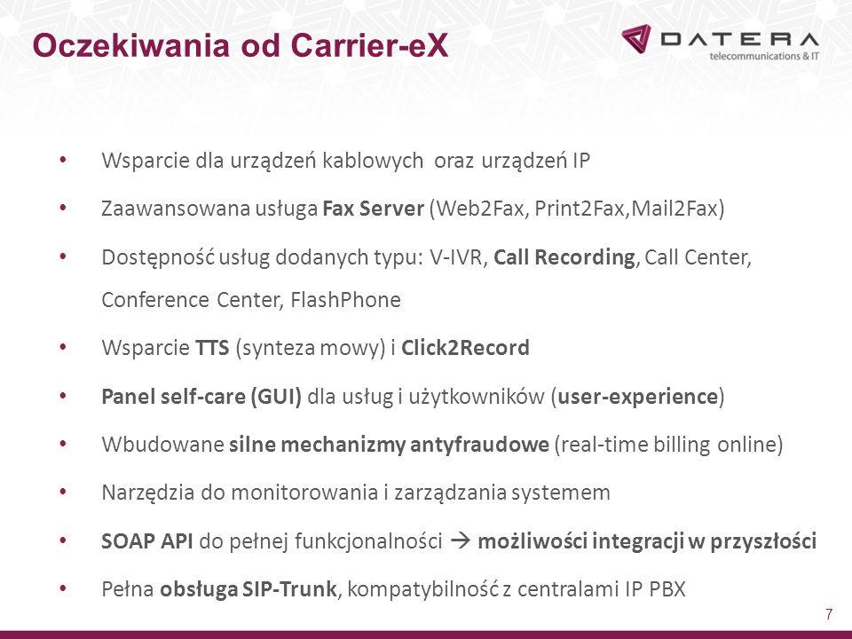 Oczekiwania od Carrier-eX 7 Wsparcie dla urządzeń kablowych oraz urządzeń IP Zaawansowana usługa Fax Server (Web2Fax, Print2Fax,Mail2Fax) Dostępność u