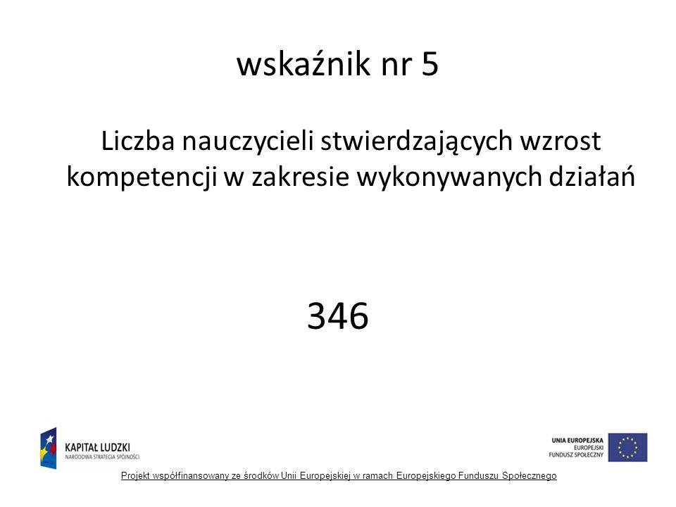 wskaźnik nr 5 Liczba nauczycieli stwierdzających wzrost kompetencji w zakresie wykonywanych działań 346 Projekt współfinansowany ze środków Unii Europejskiej w ramach Europejskiego Funduszu Społecznego