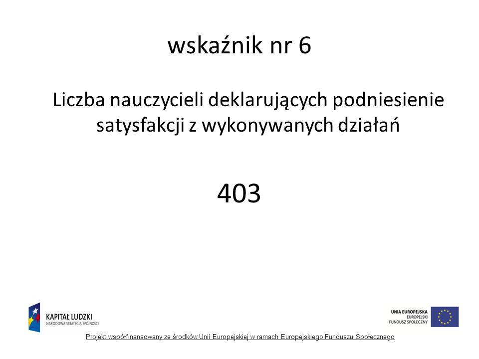 wskaźnik nr 6 Liczba nauczycieli deklarujących podniesienie satysfakcji z wykonywanych działań 403 Projekt współfinansowany ze środków Unii Europejskiej w ramach Europejskiego Funduszu Społecznego