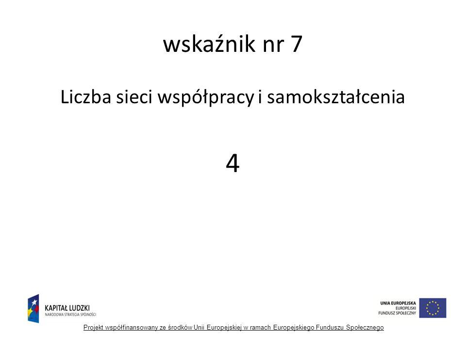 wskaźnik nr 7 Liczba sieci współpracy i samokształcenia 4 Projekt współfinansowany ze środków Unii Europejskiej w ramach Europejskiego Funduszu Społecznego