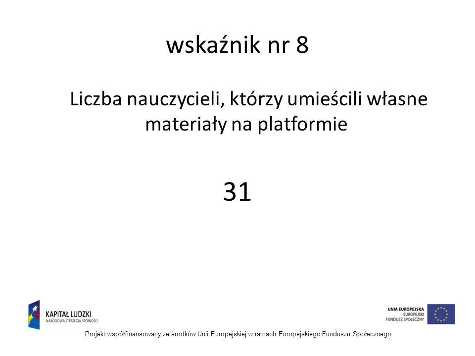 wskaźnik nr 8 Liczba nauczycieli, którzy umieścili własne materiały na platformie 31 Projekt współfinansowany ze środków Unii Europejskiej w ramach Europejskiego Funduszu Społecznego