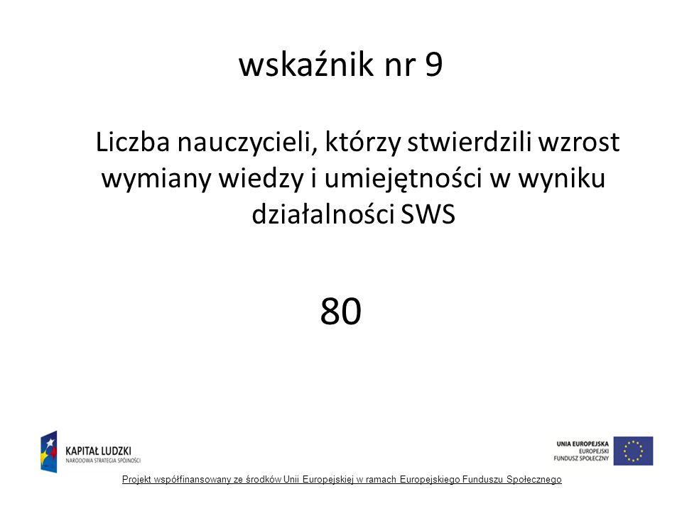 wskaźnik nr 9 Liczba nauczycieli, którzy stwierdzili wzrost wymiany wiedzy i umiejętności w wyniku działalności SWS 80 Projekt współfinansowany ze środków Unii Europejskiej w ramach Europejskiego Funduszu Społecznego