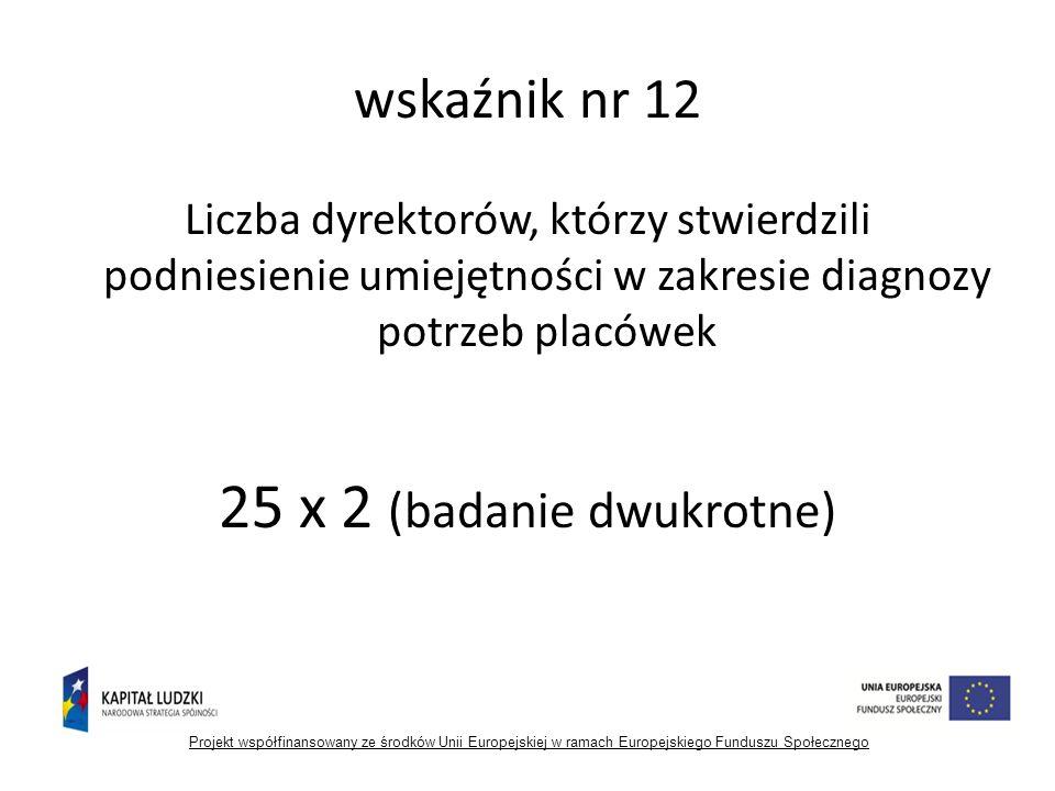 wskaźnik nr 12 Liczba dyrektorów, którzy stwierdzili podniesienie umiejętności w zakresie diagnozy potrzeb placówek 25 x 2 (badanie dwukrotne) Projekt współfinansowany ze środków Unii Europejskiej w ramach Europejskiego Funduszu Społecznego
