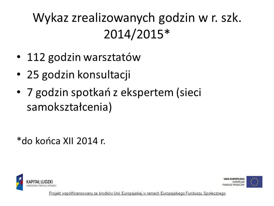 wskaźnik nr 2 Liczba zrealizowanych Rocznych Programów Wsparcia 25 Projekt współfinansowany ze środków Unii Europejskiej w ramach Europejskiego Funduszu Społecznego