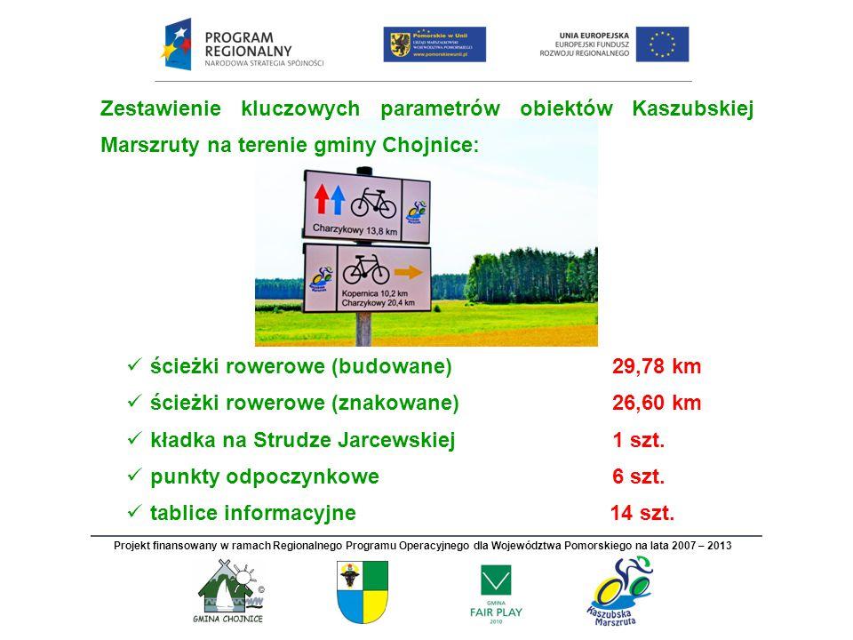 Zestawienie kluczowych parametrów obiektów Kaszubskiej Marszruty na terenie gminy Chojnice: ścieżki rowerowe (budowane) 29,78 km ścieżki rowerowe (zna