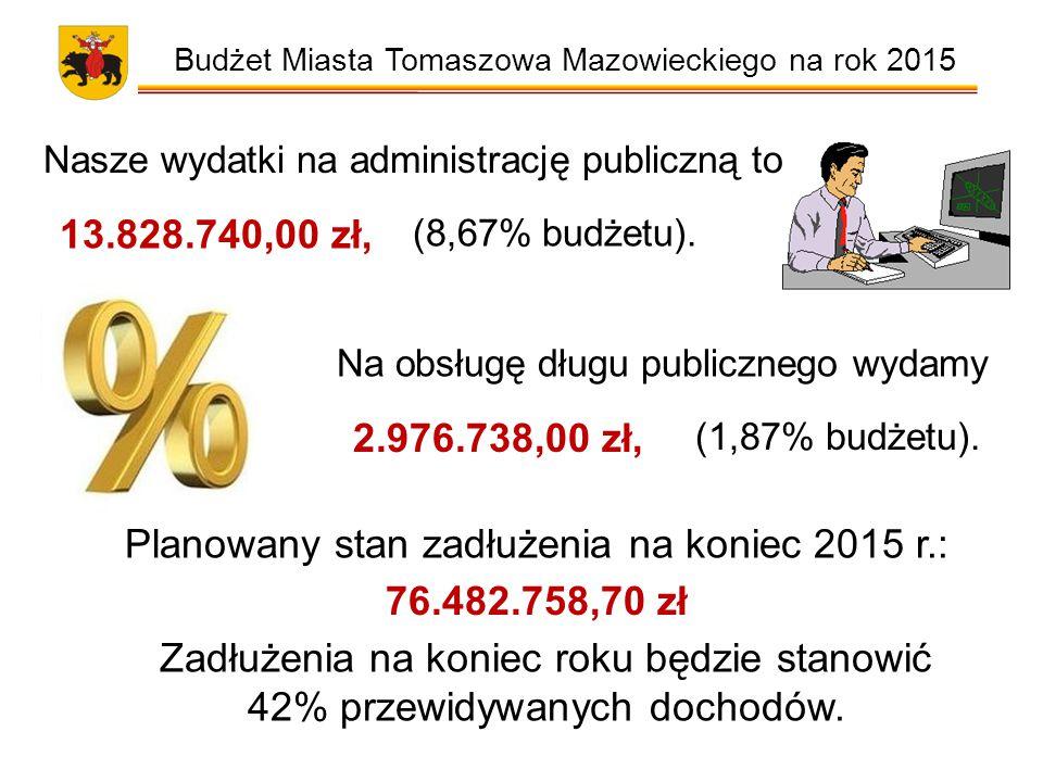 Budżet Miasta Tomaszowa Mazowieckiego na rok 2015 Nasze wydatki na administrację publiczną to 13.828.740,00 zł, (8,67% budżetu).