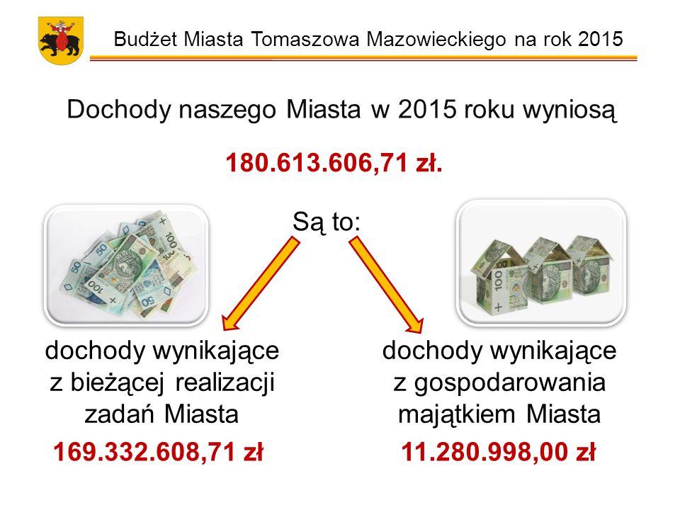 Budżet Miasta Tomaszowa Mazowieckiego na rok 2015 Dochody naszego Miasta w 2015 roku wyniosą 180.613.606,71 zł.