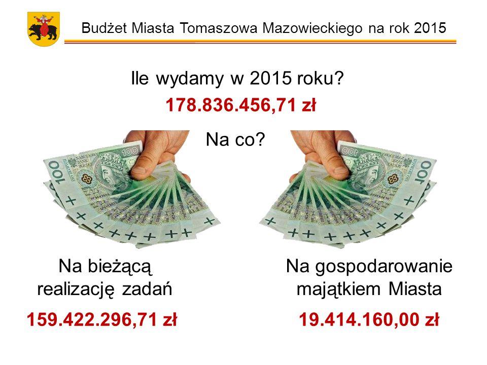 Budżet Miasta Tomaszowa Mazowieckiego na rok 2015 Na oświatę i wychowanie wydamy 65.896.534,14 zł 37.458.280,00 zł, (41,33% budżetu).