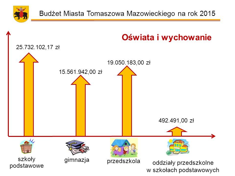 Budżet Miasta Tomaszowa Mazowieckiego na rok 2015 Nasze wydatki na gospodarkę mieszkaniową wyniosą 1.320.500,00 zł, (0,83% budżetu).