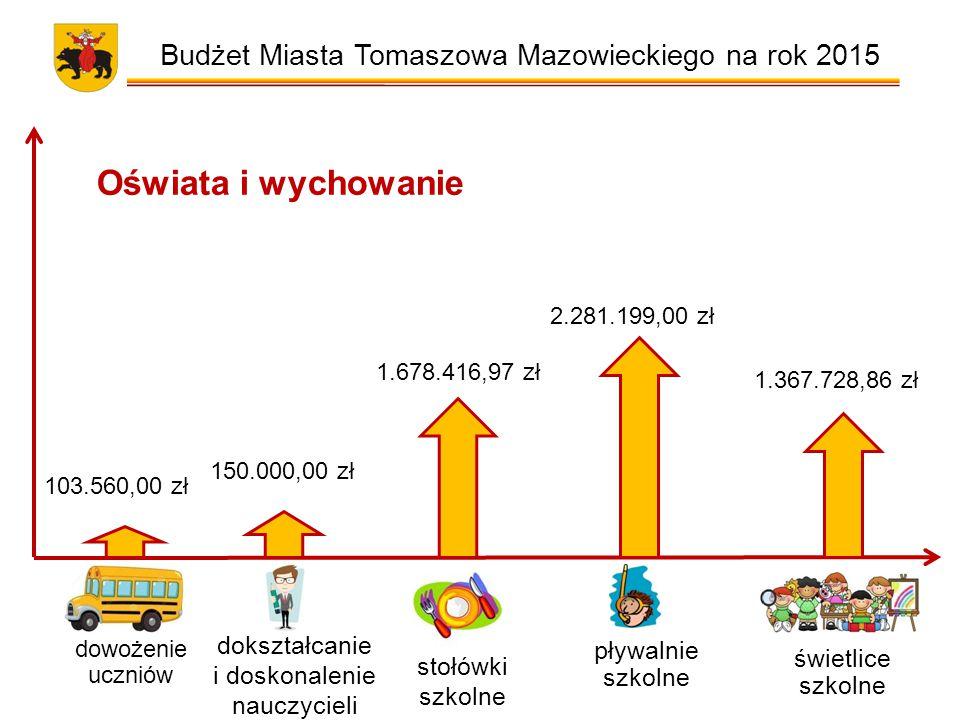 Budżet Miasta Tomaszowa Mazowieckiego na rok 2015 Na pomoc społeczną wydamy 37.517.142,71 zł 25.843.882,71 zł (23,53% budżetu).