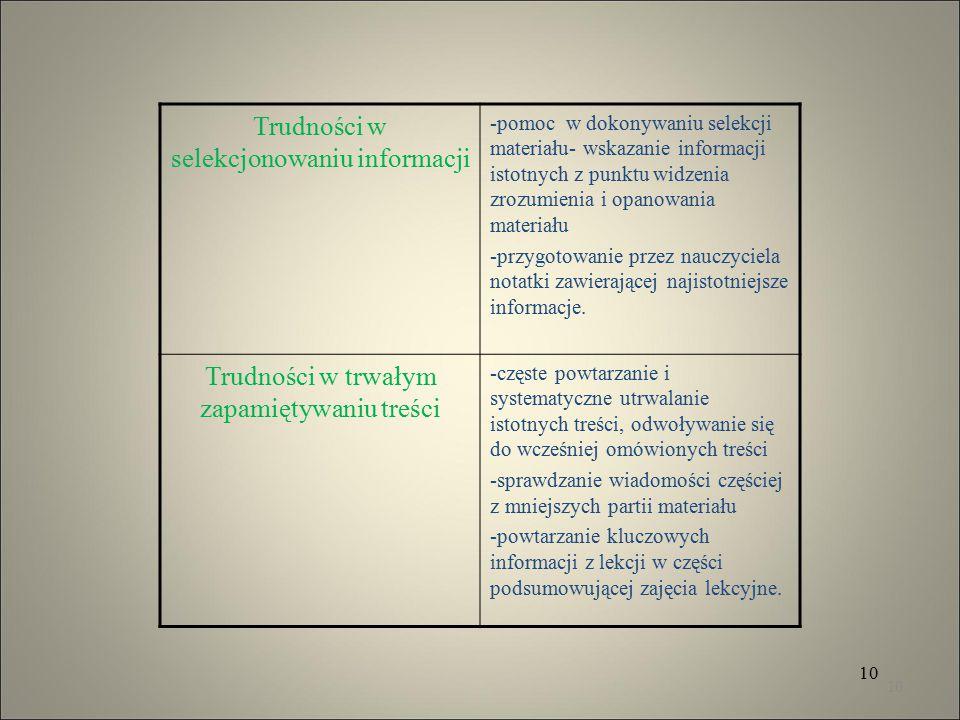 10 Trudności w selekcjonowaniu informacji -pomoc w dokonywaniu selekcji materiału- wskazanie informacji istotnych z punktu widzenia zrozumienia i opanowania materiału -przygotowanie przez nauczyciela notatki zawierającej najistotniejsze informacje.