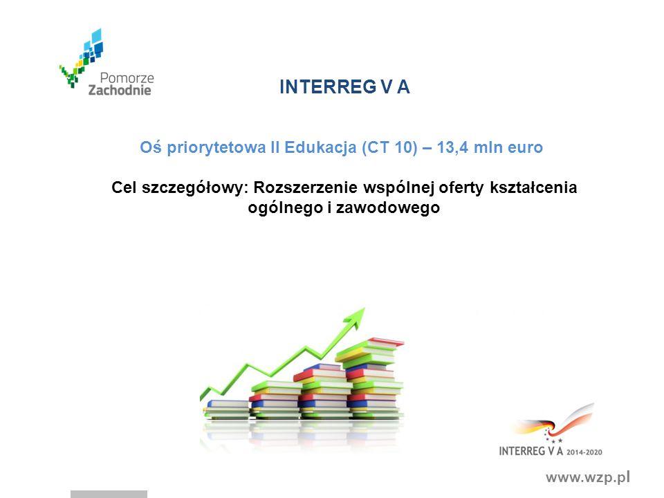 www.wzp.p l INTERREG V A Oś priorytetowa II Edukacja (CT 10) – 13,4 mln euro Cel szczegółowy: Rozszerzenie wspólnej oferty kształcenia ogólnego i zawodowego
