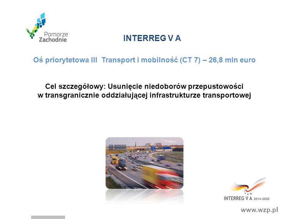 www.wzp.p l INTERREG V A Oś priorytetowa III Transport i mobilność (CT 7) – 26,8 mln euro Cel szczegółowy: Usunięcie niedoborów przepustowości w transgranicznie oddziałującej infrastrukturze transportowej