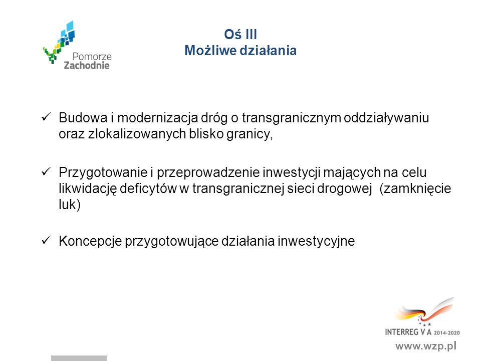 www.wzp.p l Oś III Możliwe działania Budowa i modernizacja dróg o transgranicznym oddziaływaniu oraz zlokalizowanych blisko granicy, Przygotowanie i p