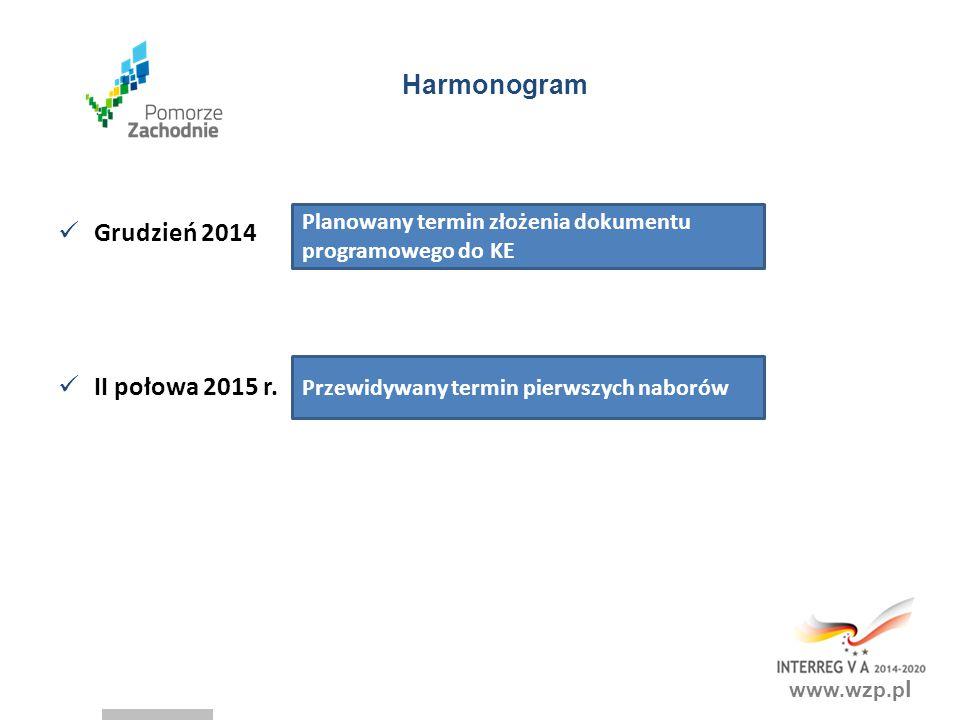 www.wzp.p l Harmonogram Grudzień 2014 II połowa 2015 r. Planowany termin złożenia dokumentu programowego do KE Przewidywany termin pierwszych naborów