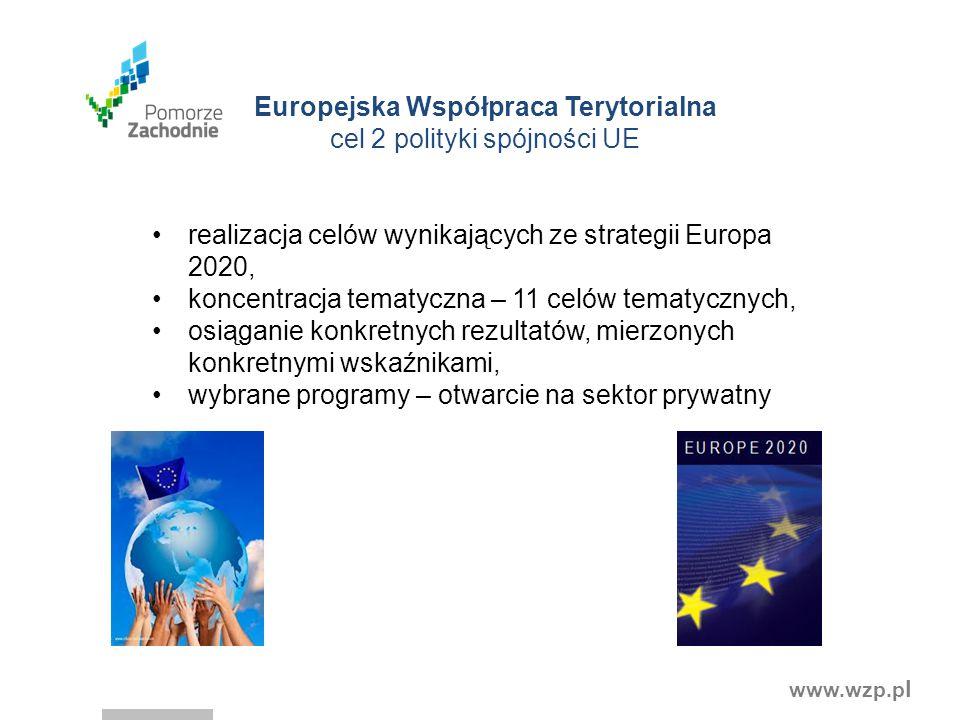 www.wzp.p l Europa Centralna 2014 - 2020 Budżet 231,8 mln Euro Polska Republika Czeska Republika Słowacka Węgry Słowenia Austria Niemcy (obszar wschodni) Włochy (obszar północny) Chorwacja