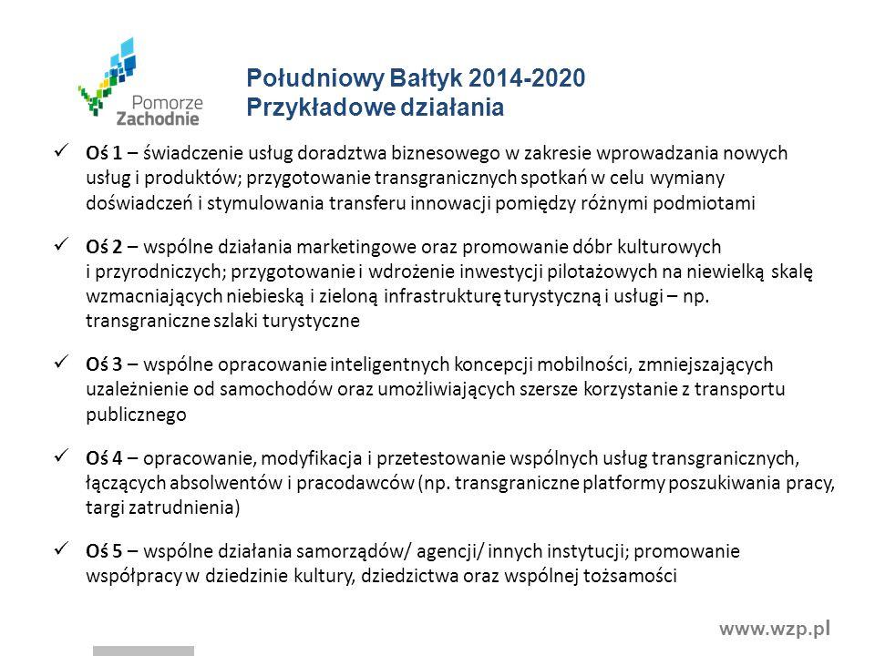 www.wzp.p l Południowy Bałtyk 2014-2020 Przykładowe działania Oś 1 – świadczenie usług doradztwa biznesowego w zakresie wprowadzania nowych usług i produktów; przygotowanie transgranicznych spotkań w celu wymiany doświadczeń i stymulowania transferu innowacji pomiędzy różnymi podmiotami Oś 2 – wspólne działania marketingowe oraz promowanie dóbr kulturowych i przyrodniczych; przygotowanie i wdrożenie inwestycji pilotażowych na niewielką skalę wzmacniających niebieską i zieloną infrastrukturę turystyczną i usługi – np.