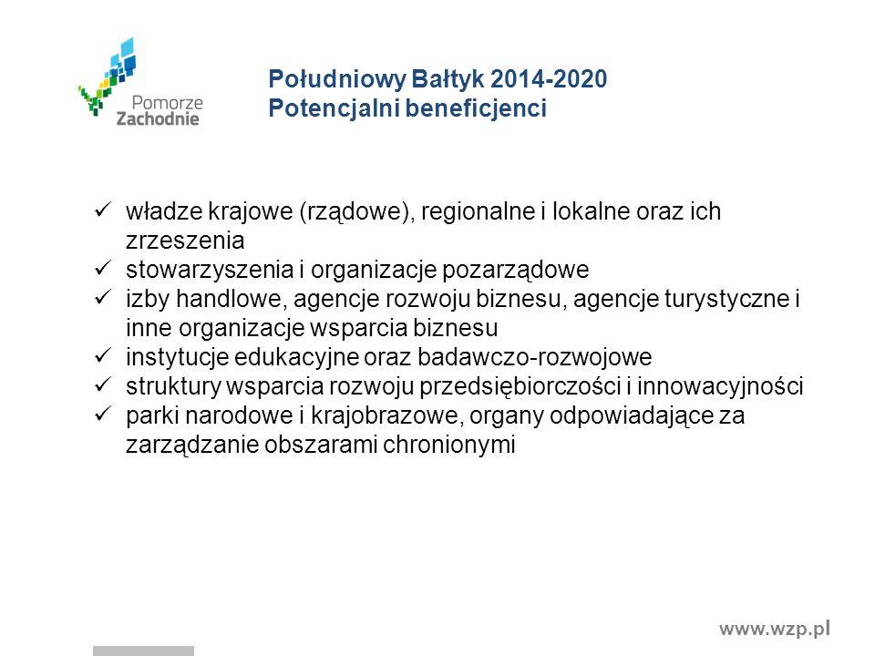 www.wzp.p l władze krajowe (rządowe), regionalne i lokalne oraz ich zrzeszenia stowarzyszenia i organizacje pozarządowe izby handlowe, agencje rozwoju