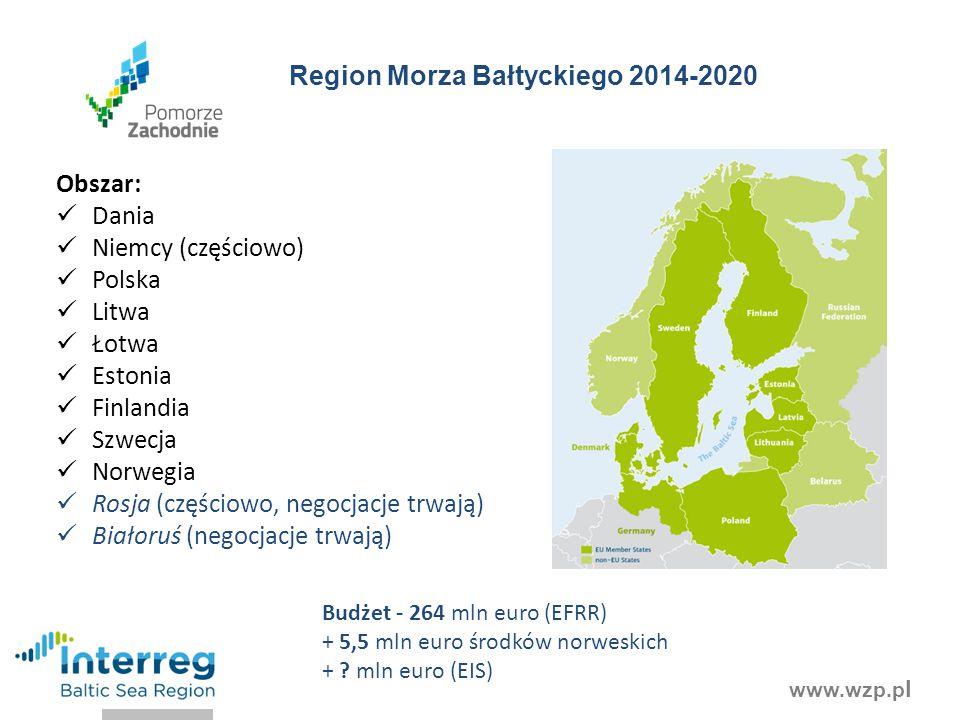 www.wzp.p l Obszar: Dania Niemcy (częściowo) Polska Litwa Łotwa Estonia Finlandia Szwecja Norwegia Rosja (częściowo, negocjacje trwają) Białoruś (nego