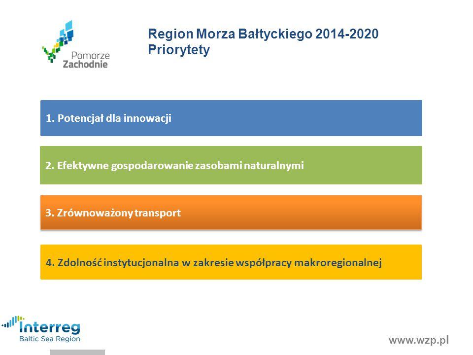 www.wzp.p l Region Morza Bałtyckiego 2014-2020 Priorytety 4. Zdolność instytucjonalna w zakresie współpracy makroregionalnej 2. Efektywne gospodarowan