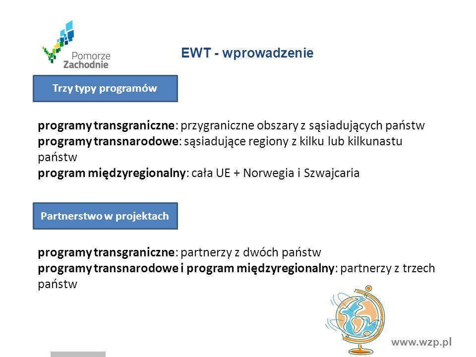 www.wzp.p l Trzy typy programów: programy transgraniczne: przygraniczne obszary z sąsiadujących państw programy transnarodowe: sąsiadujące regiony z kilku lub kilkunastu państw program międzyregionalny: cała UE + Norwegia i Szwajcaria Partnerstwa w projektac programy transgraniczne: partnerzy z dwóch państw programy transnarodowe i program międzyregionalny: partnerzy z trzech państw EWT - wprowadzenie Trzy typy programów Partnerstwo w projektach