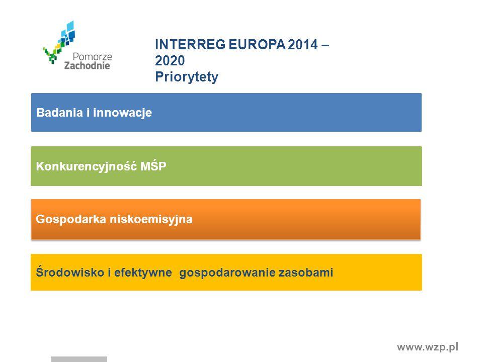 www.wzp.p l INTERREG EUROPA 2014 – 2020 Priorytety Konkurencyjność MŚP Gospodarka niskoemisyjna Środowisko i efektywne gospodarowanie zasobami Badania i innowacje