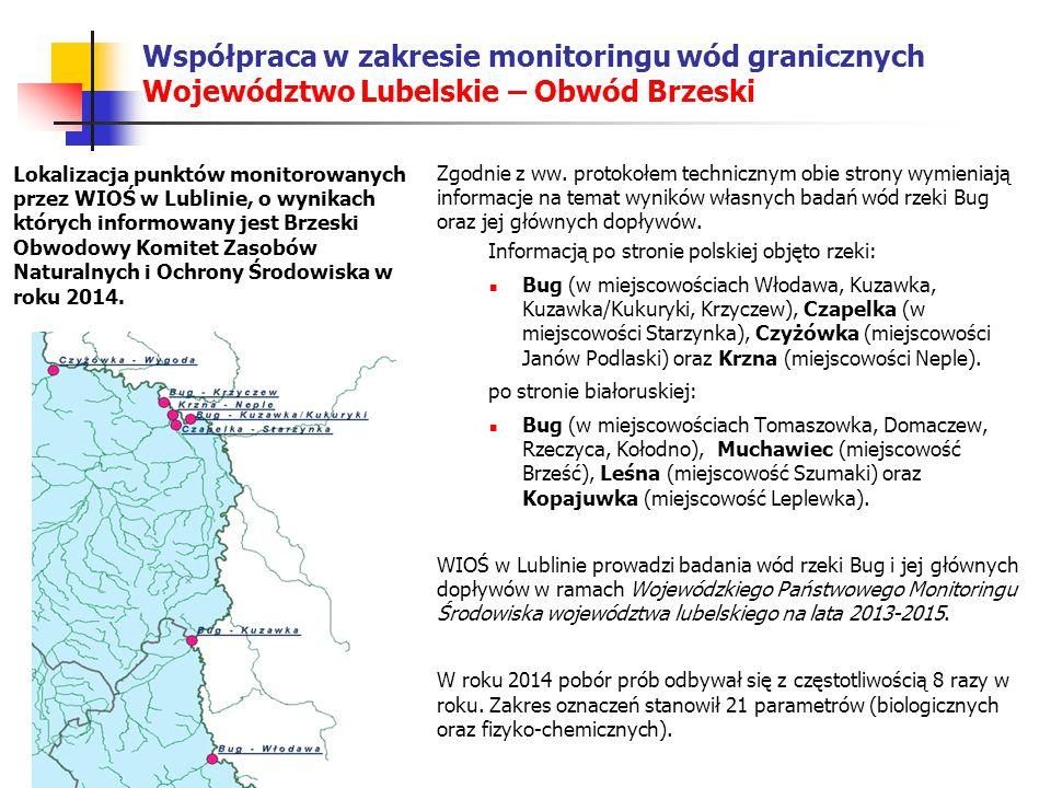 Współpraca w zakresie monitoringu wód granicznych Województwo Lubelskie – Obwód Brzeski Zgodnie z ww.