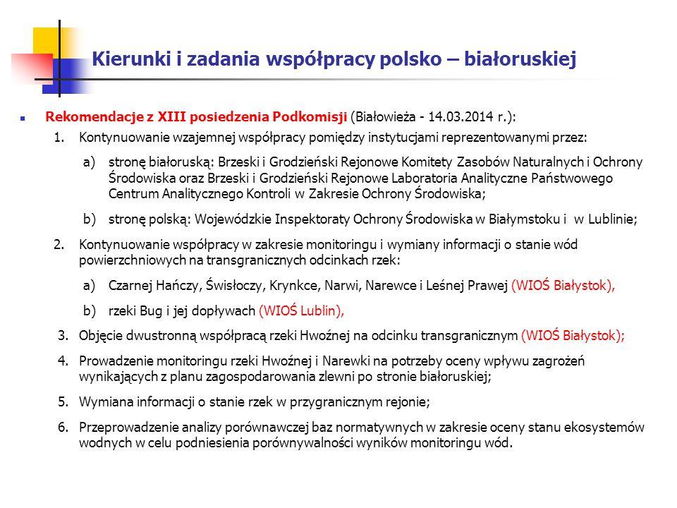 Współpraca w zakresie monitoringu wód granicznych Województwo Lubelskie – Obwód Brzeski W roku 2014 odbyły się 2 spotkania robocze przedstawicieli obu stron, jedno po stronie białoruskiej w Brześciu (29.05.2014 r.) oraz jedno po stronie polskiej we Włodawie (07.10.2014 r.).