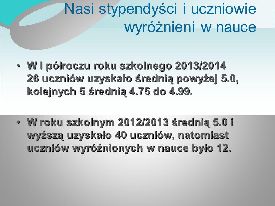 Nasi stypendyści i uczniowie wyróżnieni w nauce W I półroczu roku szkolnego 2013/2014 26 uczniów uzyskało średnią powyżej 5.0, kolejnych 5 średnią 4.7