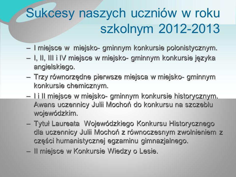 Sukcesy naszych uczniów w roku szkolnym 2012-2013 –I miejsce w miejsko- gminnym konkursie polonistycznym. –I, II, III i IV miejsce w miejsko- gminnym