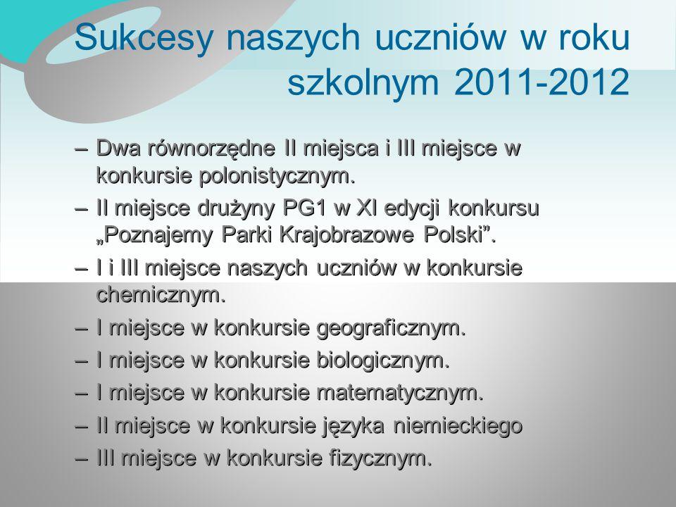 Sukcesy naszych uczniów w roku szkolnym 2011-2012 –Dwa równorzędne II miejsca i III miejsce w konkursie polonistycznym. –II miejsce drużyny PG1 w XI e