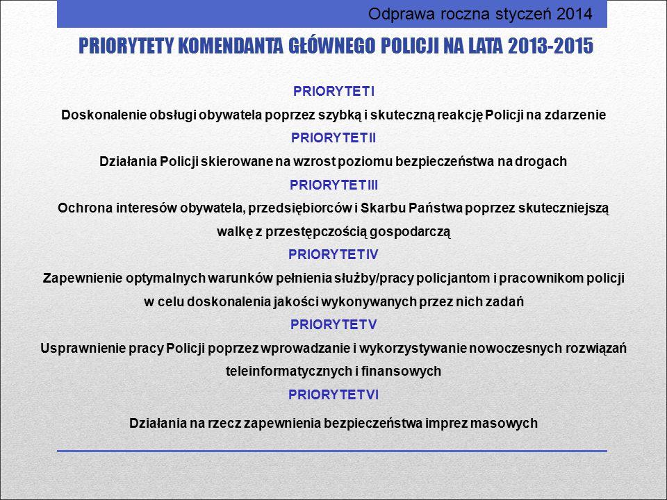 PRIORYTETY KOMENDANTA GŁÓWNEGO POLICJI NA LATA 2013-2015 PRIORYTET I Doskonalenie obsługi obywatela poprzez szybką i skuteczną reakcję Policji na zdar