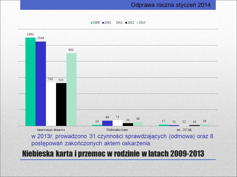 Niebieska karta i przemoc w rodzinie w latach 2009-2013 Odprawa roczna styczeń 2014 w 2013r. prowadzono 31 czynności sprawdzających (odmowa) oraz 8 po