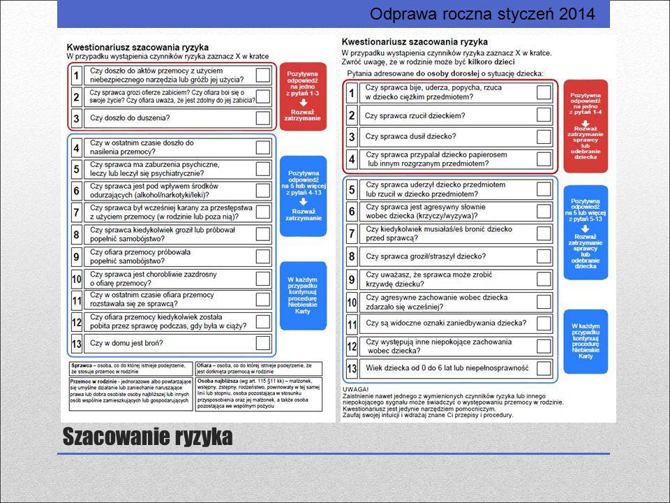 Szacowanie ryzyka Odprawa roczna styczeń 2014