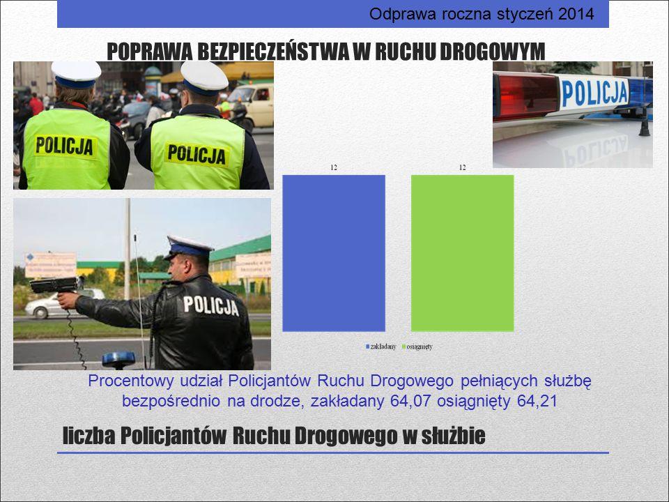 liczba Policjantów Ruchu Drogowego w służbie POPRAWA BEZPIECZEŃSTWA W RUCHU DROGOWYM Odprawa roczna styczeń 2014 Procentowy udział Policjantów Ruchu D