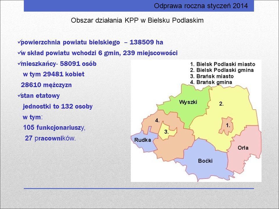 Odprawa roczna styczeń 2014 Obszar działania KPP w Bielsku Podlaskim powierzchnia powiatu bielskiego – 138509 ha w skład powiatu wchodzi 6 gmin, 239 m