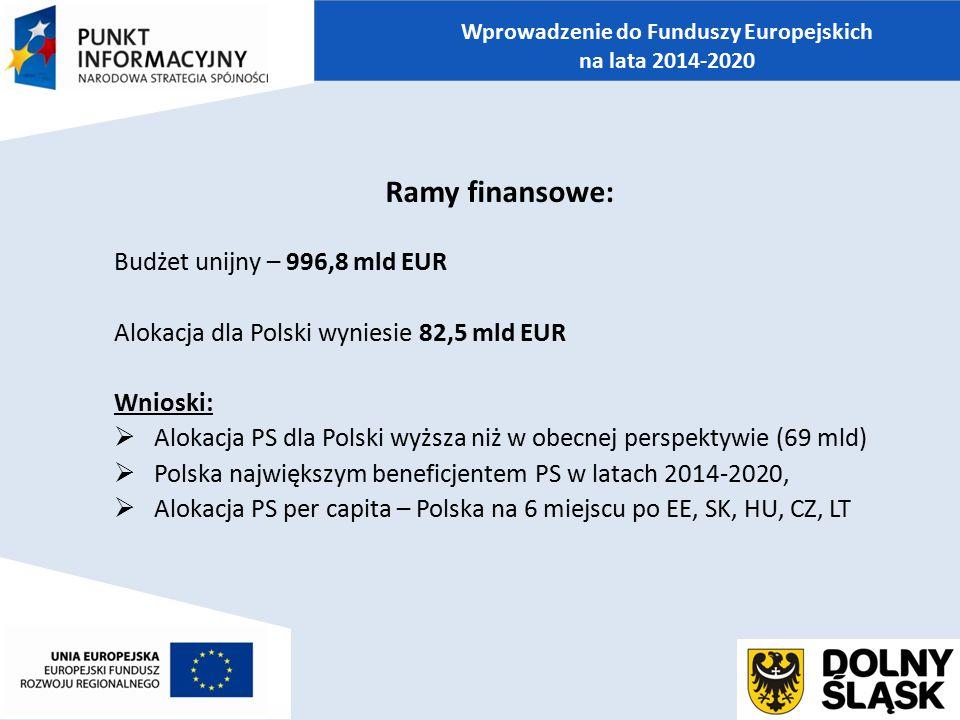 Ramy finansowe: Budżet unijny – 996,8 mld EUR Alokacja dla Polski wyniesie 82,5 mld EUR Wnioski:  Alokacja PS dla Polski wyższa niż w obecnej perspek